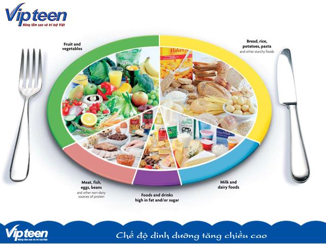 Chế độ dinh dưỡng tăng chiều cao ở tuổi dậy thì