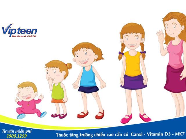 thuốc tăng trưởng chiều cao cho trẻ em