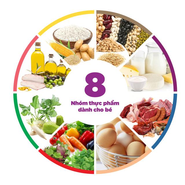 8 nhóm thực phẩm cho trẻ nhỏ