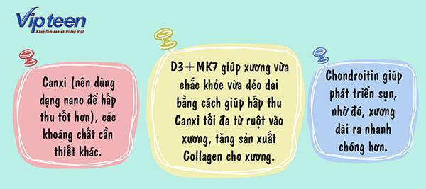 bổ sung canxi cho trẻ với canxi nano, MK7 và Vitamin D3