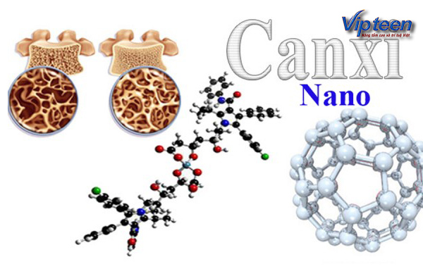 canxi nano giúp xương chắc khỏe nhanh chóng