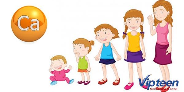 Tùy vào độ tuổi mà nhu cầu Canxi ở trẻ là khác nhau