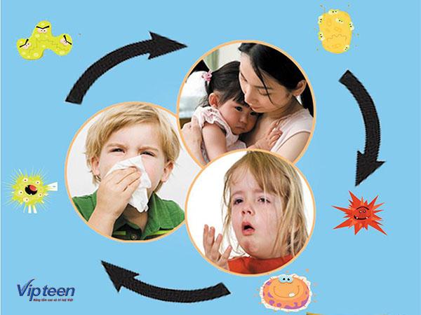 Virus và vi khuẩn tấn công khiến trẻ bị viêm đường hô hấp trên