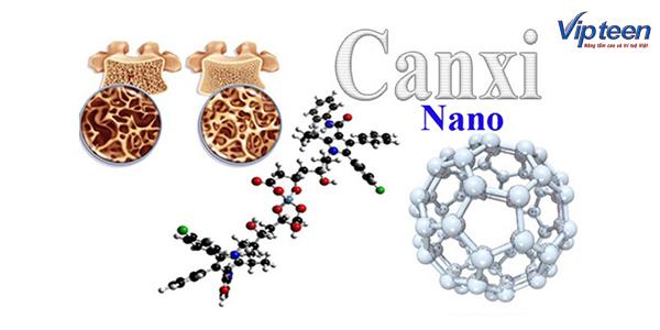 Cơ thể dễ hấp thu Canxi ở dạng nano