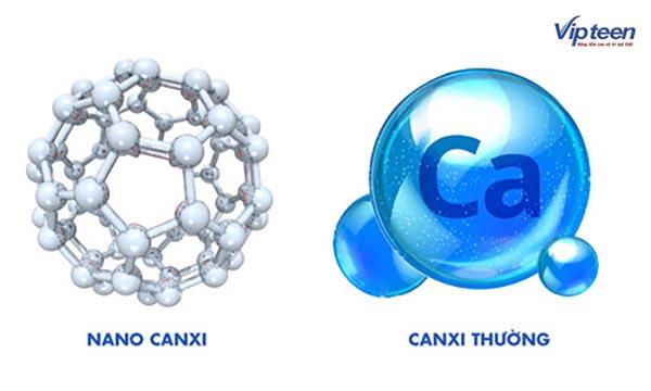 Kích thước Canxi thường và Canxi nano