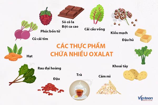 Tránh dùng thực phẩm có chứa oxalate khi uống canxi